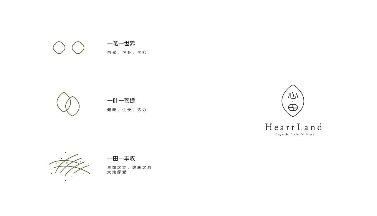 成都有机食品VI设计欣赏(心田,一花一世界一叶一菩提)